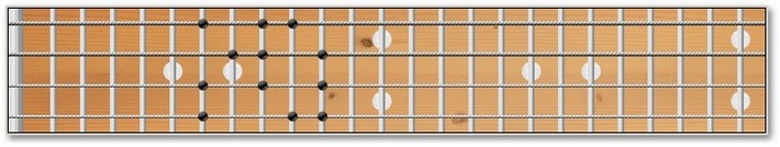 Penzes Guitar School - Bass guitar scales