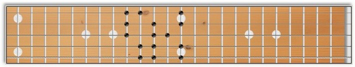 Guitar School of Penzes - Fretless bass guitar scales