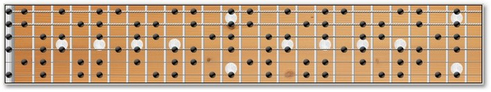 Guitar School of Penzes - Bass guitar scales