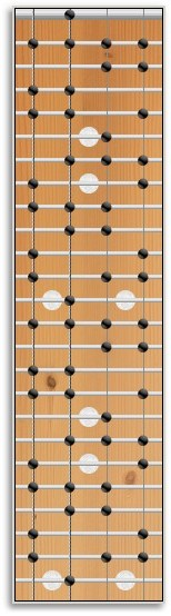 Penzes Guitar School - Cello scales