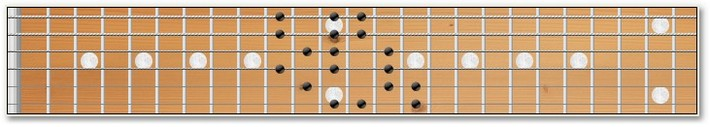 Penzes Guitar School - Guitar scales