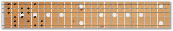 Guitar School of Penzes - Guitar scales