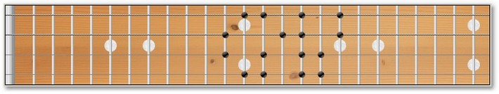Penzes Guitar School - Violin scales